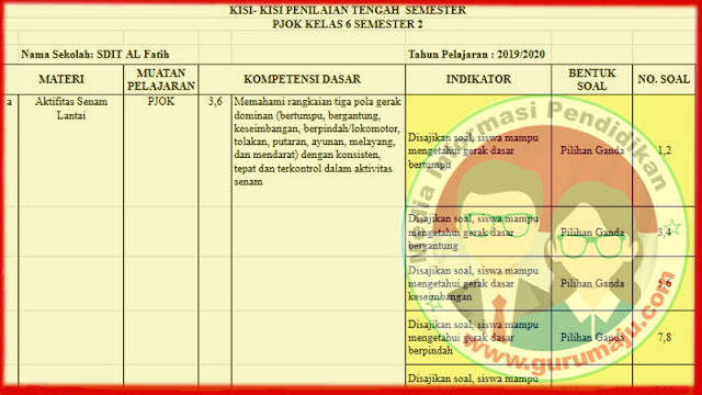 Kisi-Kisi Soal UTS / PTS PJOK Kelas 6 Semester 2 K13 Revisi