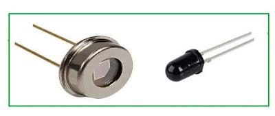 Photodiode in hindi