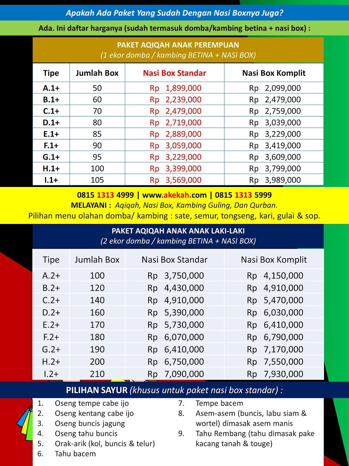 Jasa Akikah Dan Catering Wilayah Kabupaten Bogor