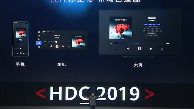 Difference between Android vs HarmonyOS - HDC 2019