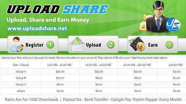 How to Earn Money Online Just By Uploading Files