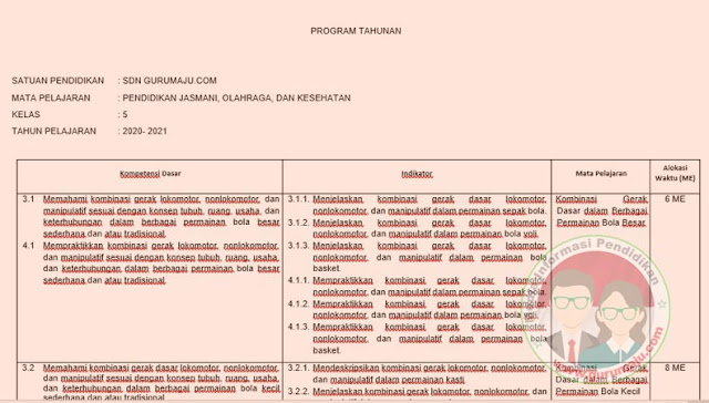Prota PJOK Kelas 5 SD Kurikulum 2013 Edisi 2021