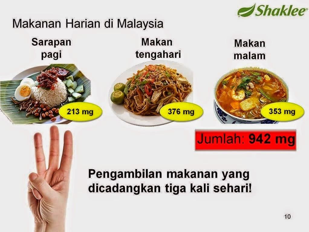 phytocol-st, phytocol-st shaklee, phytocol shaklee, kolesterol, fitosterol, kolestrol melaysia, penyakit jantung, hypertension