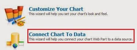 chart web part sharepoint 2016
