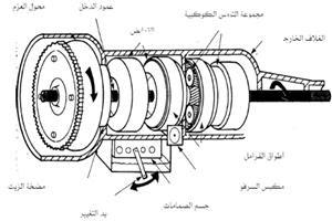 شرح صندوق السرعات الأوتوماتيكي في المعدات الثقيلة pdf