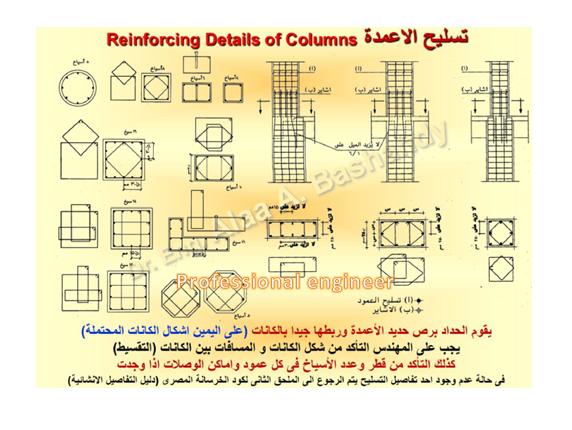 تصميم الأعمدة الخرسانية المسلحة design of rc columns