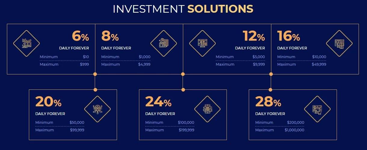 Инвестиционные планы MinerPalas