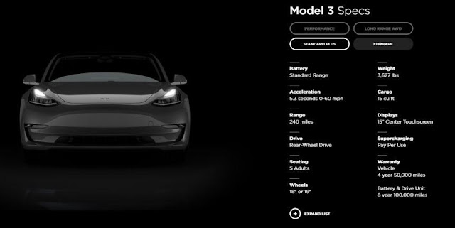 The Tesla Model 3 security system gets a perfect score