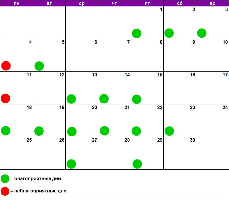 Лунный календарь наращивания ноябрь 2019