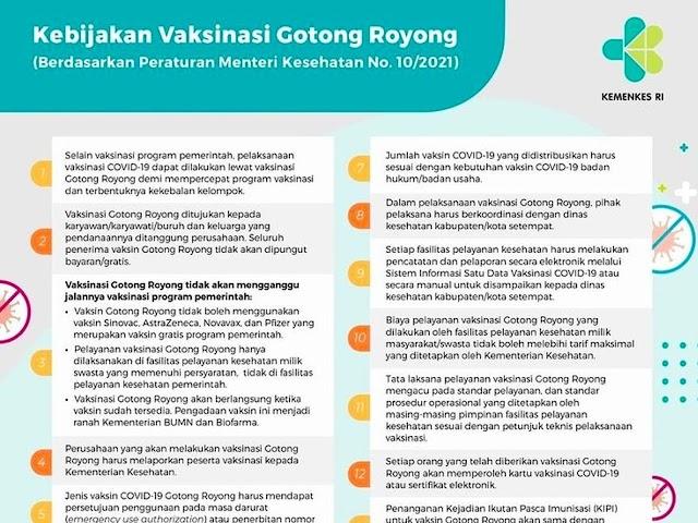 Ini Skema dan Persyaratan Pelaksanaan Vaksinasi Gotong Royong di Fasyankes Milik Swasta dan BUMN