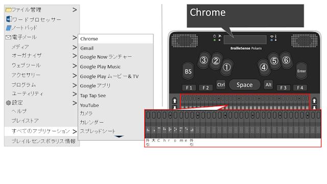 Chromeと表示されたポラリスのイメージ図