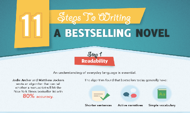 11 Steps to Writing a Bestselling Novel #infographic