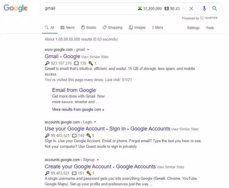 Gmail Login From Gooogle