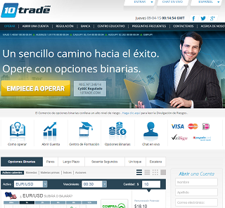 análisis del broker regulado 10Trade