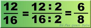 Ilustração mostrando a simplificação da fração 12/16 dividindo-se o numerador e o denominador pelo mesmo número 2. Resultando a fração 6/8 equivalente à 12/16