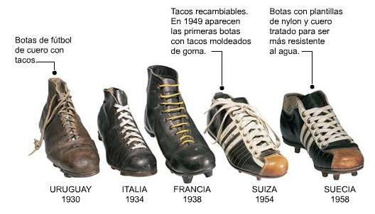 El Tiempo Shoes Men Spanish