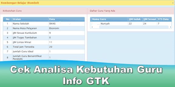 Cek Analisa Kebutuhan Guru Info GTK 2020