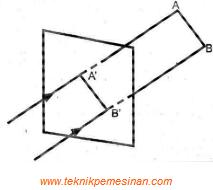 Gambar proyeksi garis pada sebuah benda