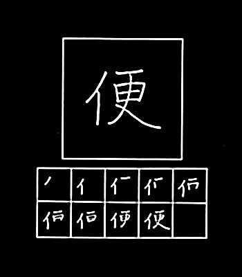 kanji praktis