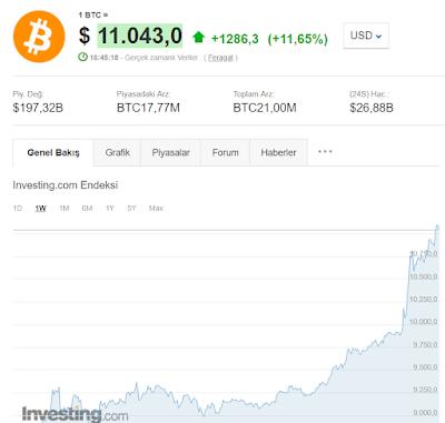 Bitcoin'deki Hızlı Artış ve Kripto Paralar Haziran 2019 Değerlendirmesi