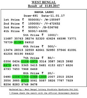 http://www.rojgarresultcard.com/2016/07/west-bengal-state-lottery-results-draw.html