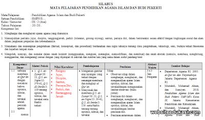 Silabus PAI Kelas 9 SMP/MTs Kurikulum 2013 Revisi 2019