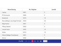 Belajar Java Web - Cara Menambahkan Paginator di DataTable