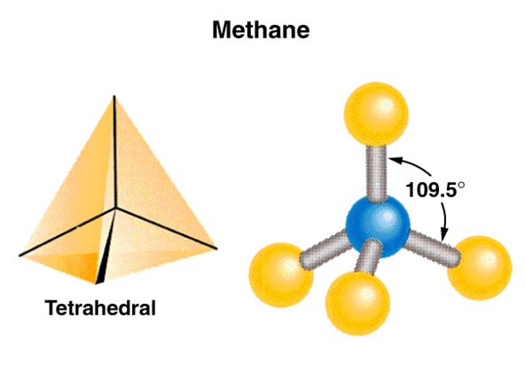 Chemical bonding ,Molecular Geometry and Hybridization of Atomic orbitals