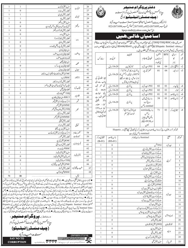 Hepatitis Prevention & Control Program Sindh Jobs 2019 Latest