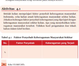 Aktivitas 4.1 Tabel 4.1 Faktor Keberagaman Masyarakat Sekitar PKN Kelas 7 Halaman 86-87