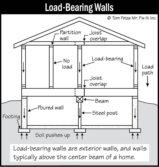 how to insulate load bearing masonry wall builders solution group. Black Bedroom Furniture Sets. Home Design Ideas