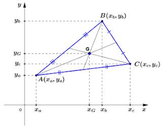 Preciso saber matemática para programar? Baricentro-do-triangulo-geometria-analitica