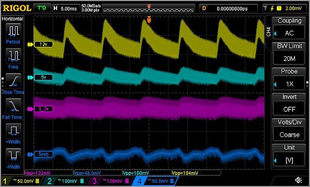 Andyson E5+ 300W -Passive PFC Single Rail True Power 30