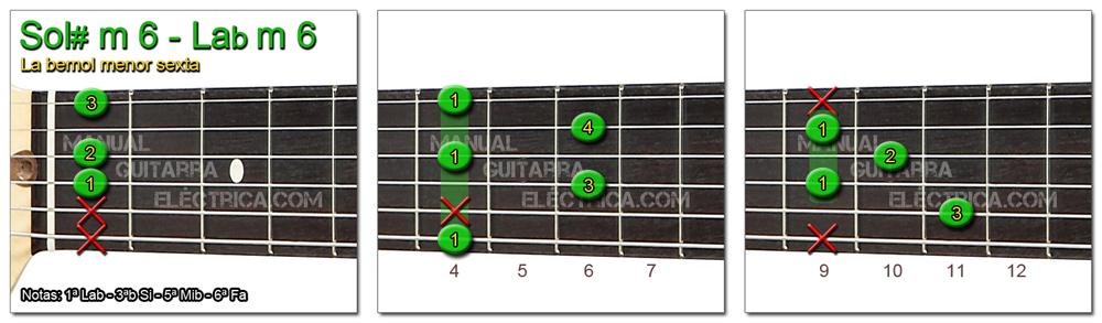 Acordes Guitarra La Bemol menor sexta