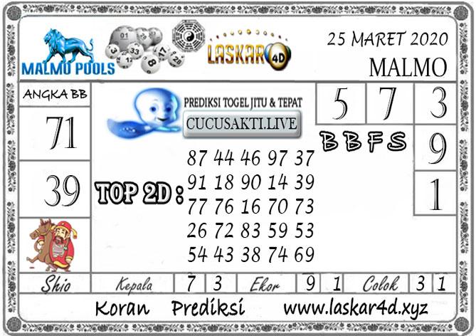 Prediksi Togel MALMO LASKAR4D 25 MARET 2020