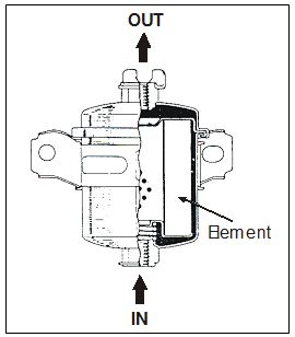 fungsi fuel filter