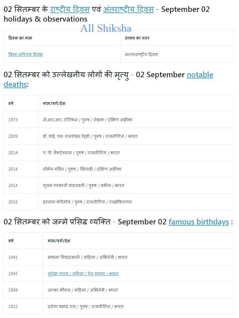 History of 02 September