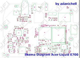 Skema Diagram Acer Liquid E700