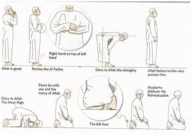 Medically Proven Benefits of Salah