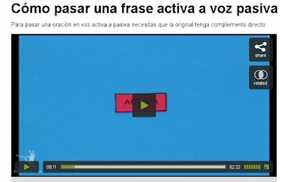 http://educacion.practicopedia.lainformacion.com