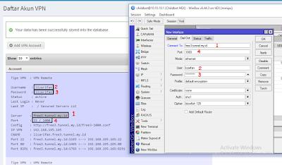 Konfigurasi VPN Remote Mikrotoik