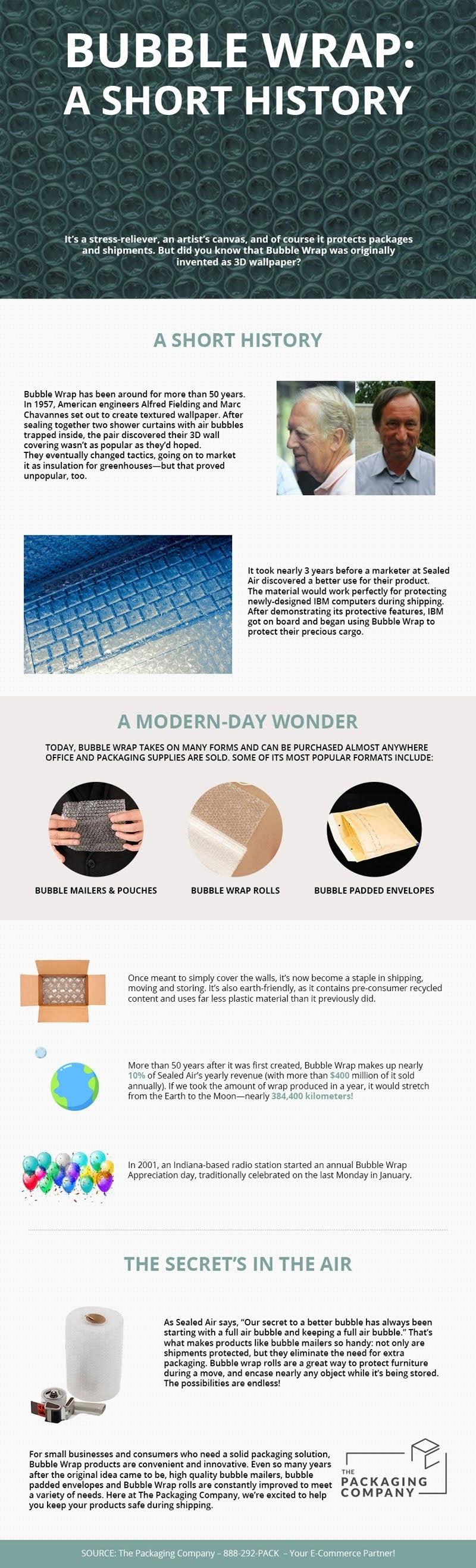 Bubble Wrap: A Short History #infographic