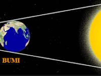 Proses Terjandinya Gerhana Bulan
