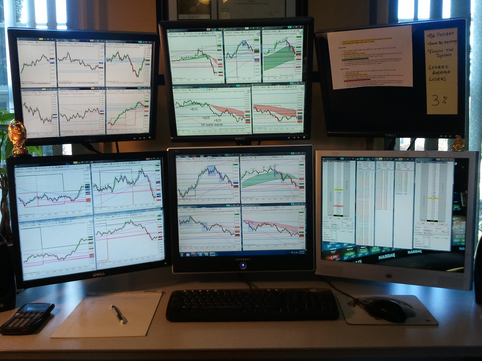 Four screen trading system