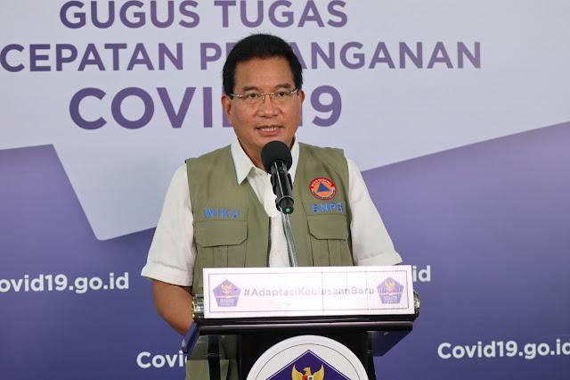 Kesembuhan Harian Pasien Covid-19 di Indonesia Kini Capai 2.366