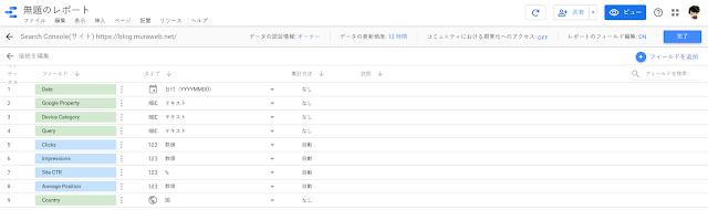 サイトのインプレッション