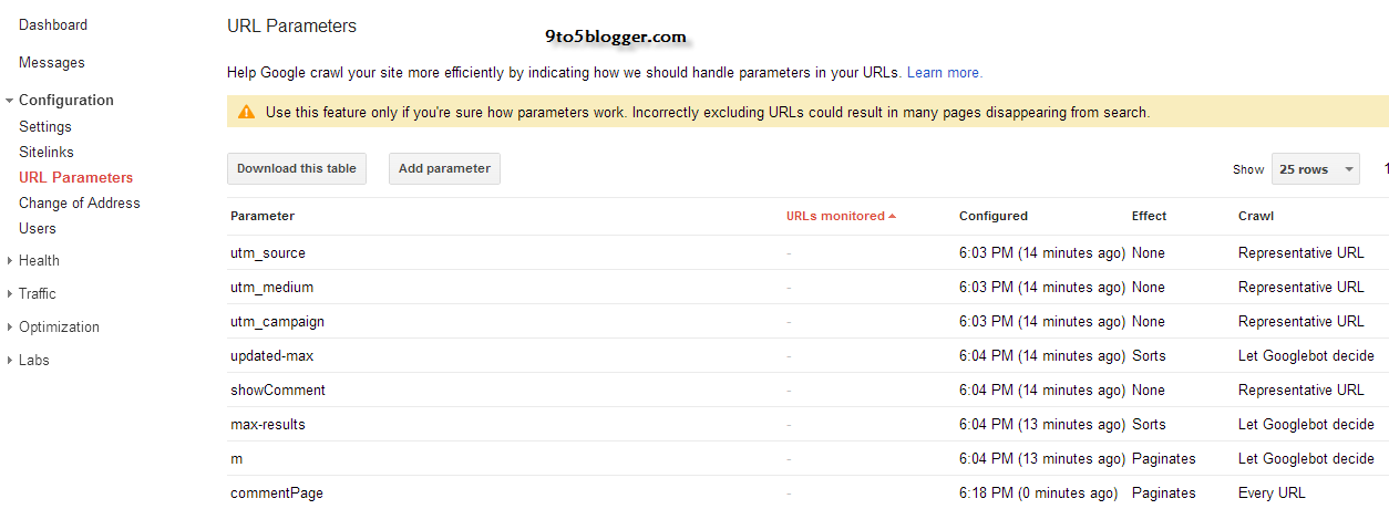 Adding URL Parameters for Blogger in Webmaster Tools