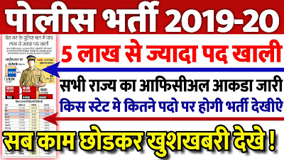 Upcoming Police Recruitment 2019-20 Police Bharti 2019 For 5.28 Lac Vacant Seats