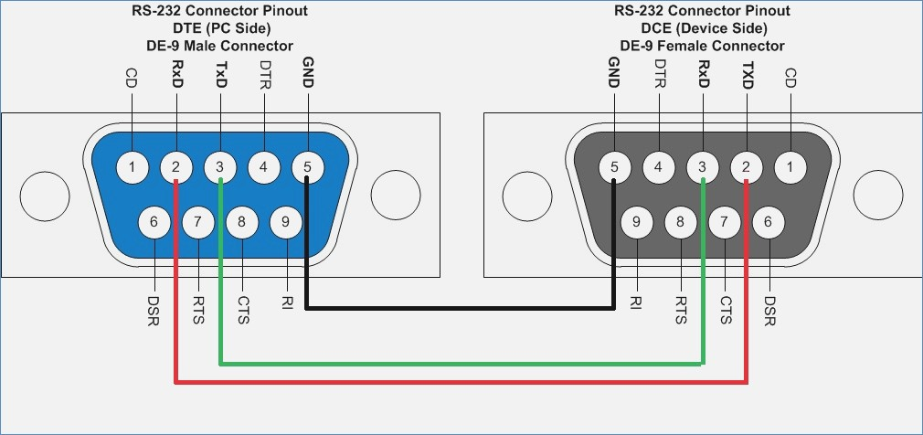 usb to rj11 wiring diagram rs232 female serial  1995 buick