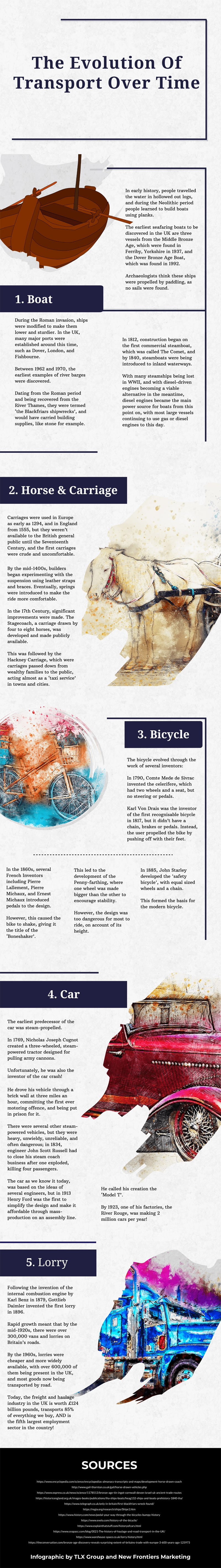 The Evolution Of Transport Over Time #infographic